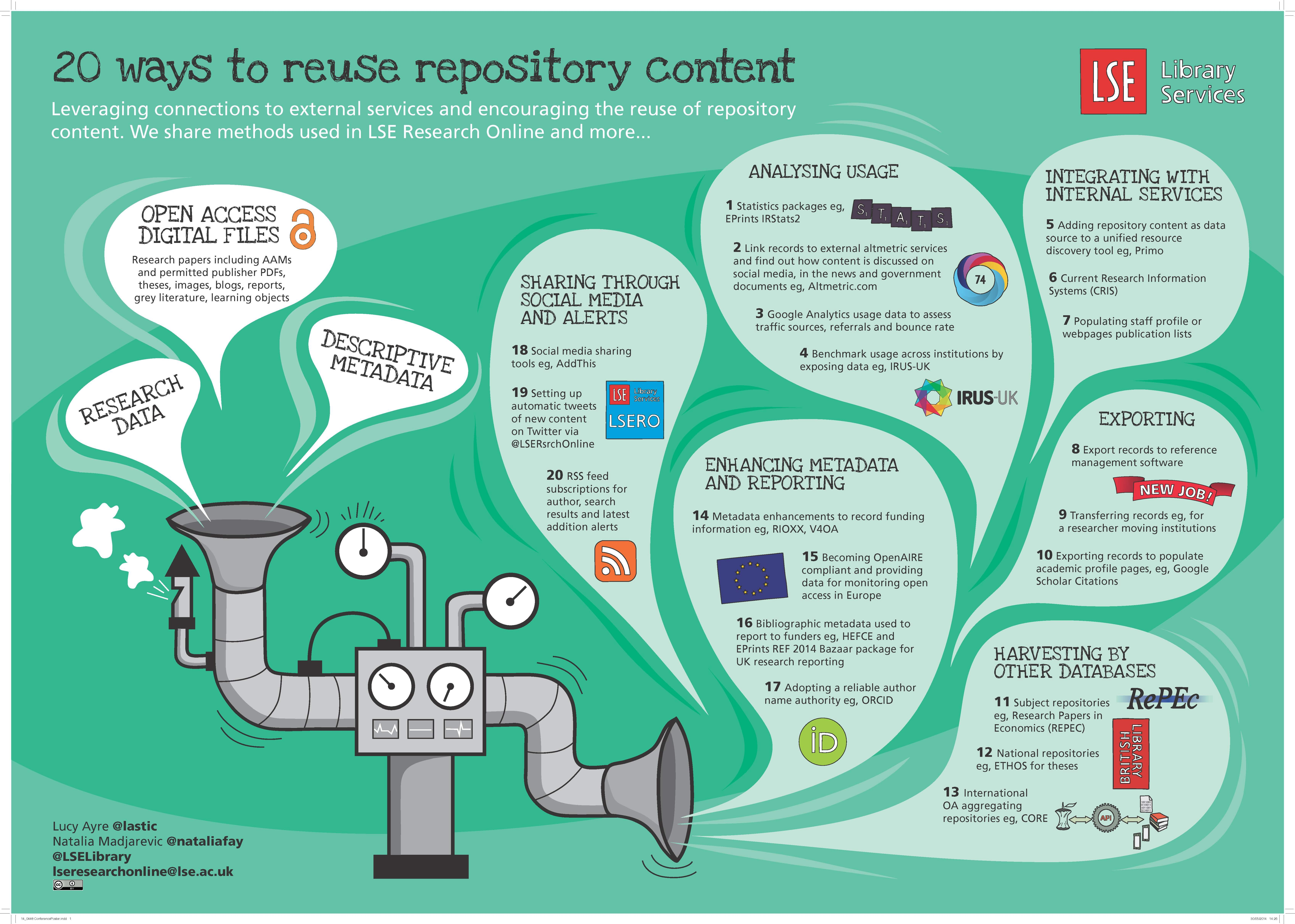 Repository Content